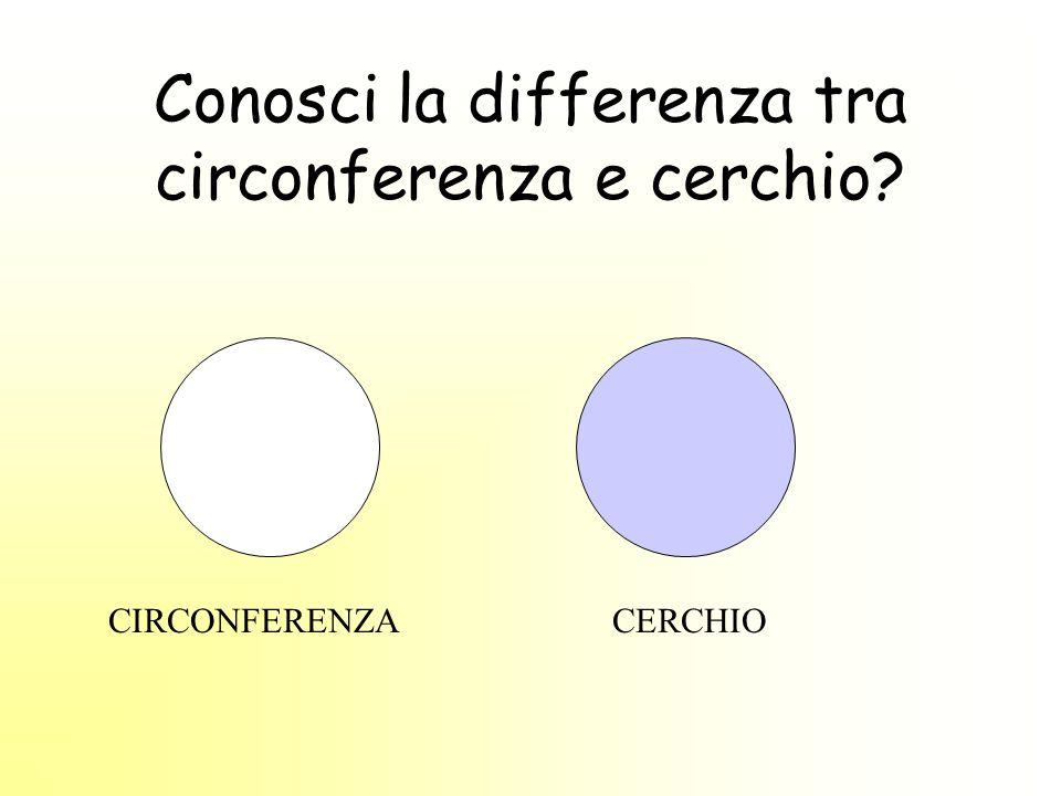 Conosci la differenza tra circonferenza e cerchio? CIRCONFERENZACERCHIO