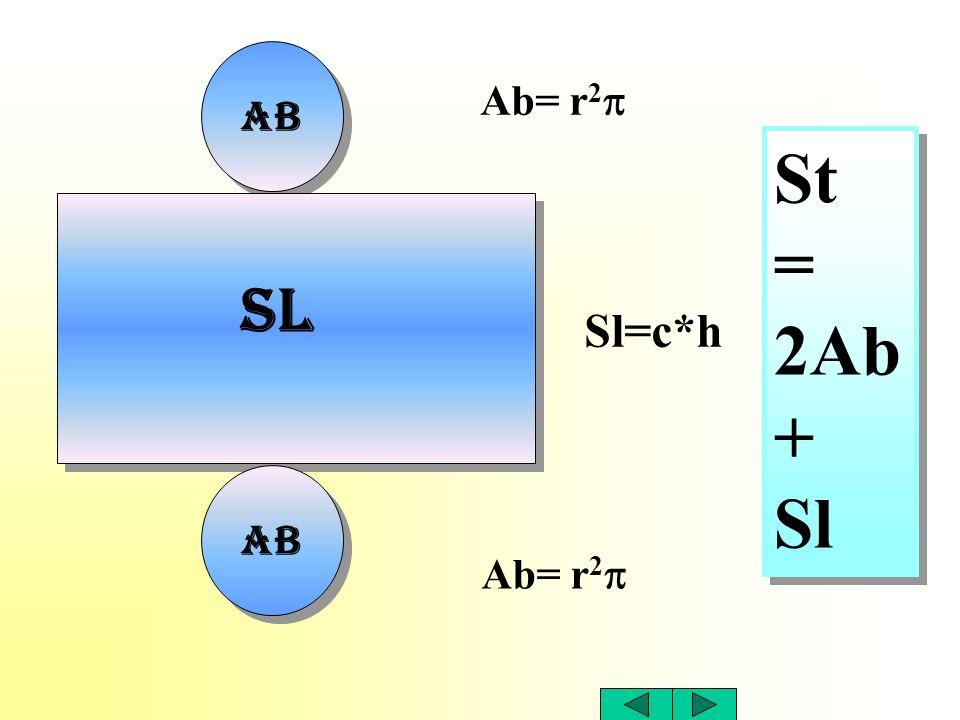 Ab= r 2 Sl=c*h St = 2Ab + Sl St = 2Ab + Sl Ab Sl Ab