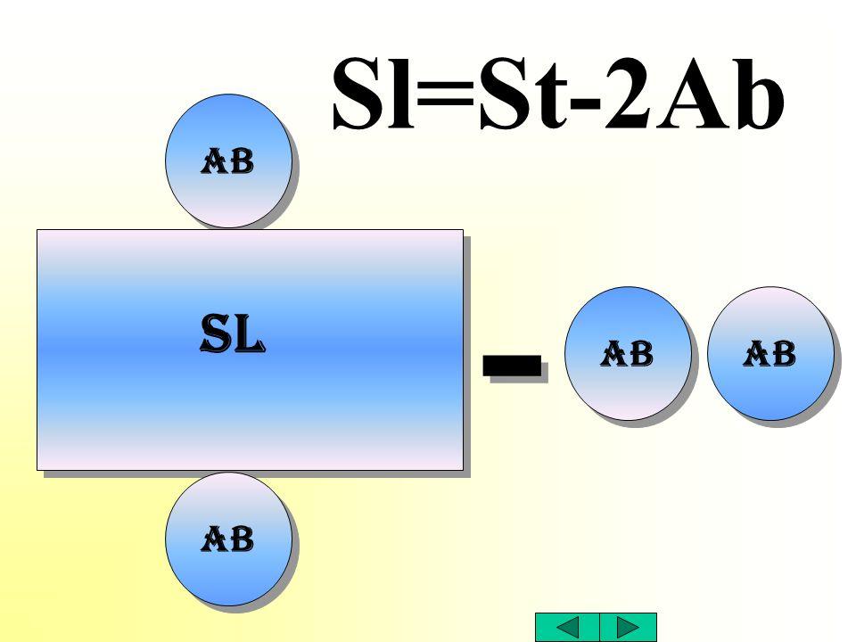 Sl Ab Sl=St-2Ab - - Ab Sl Ab