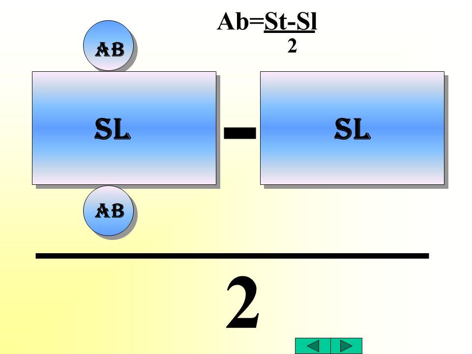 Ab=St-Sl Ab Sl Ab Sl - 2 2