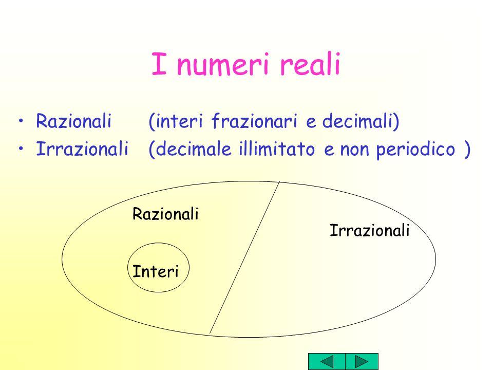 I numeri reali Razionali (interi frazionari e decimali) Irrazionali (decimale illimitato e non periodico ) Irrazionali Razionali Interi