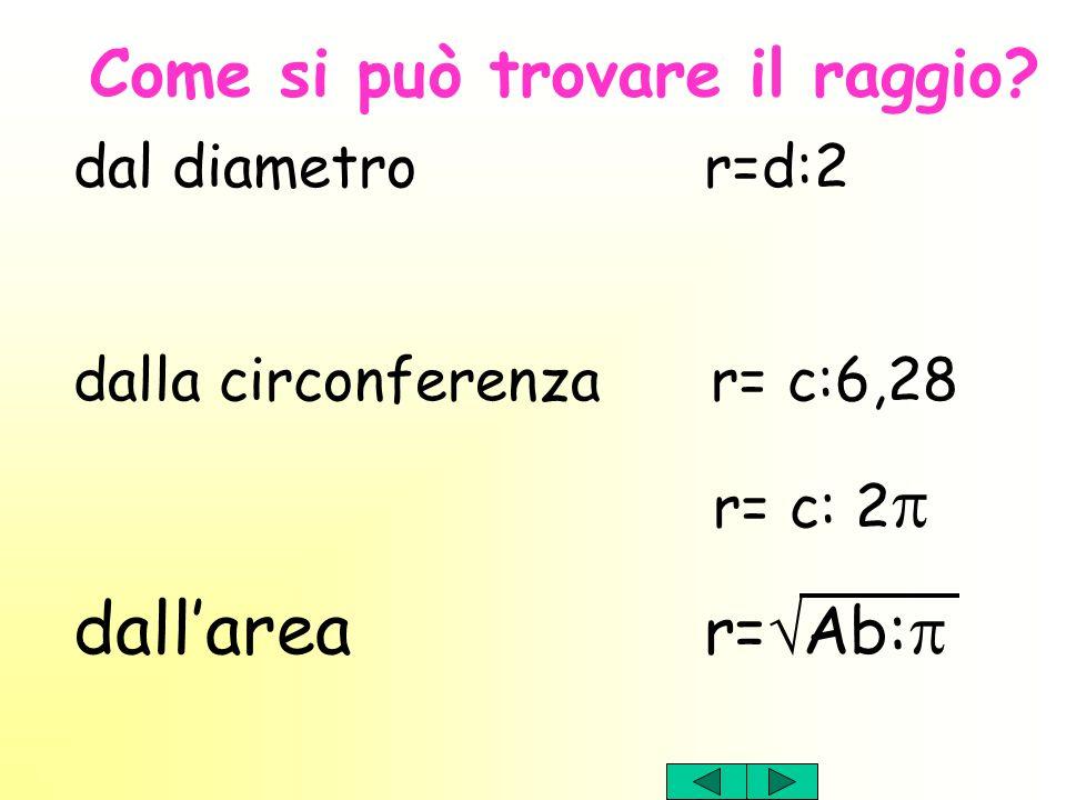 Come si può trovare il raggio? dal diametro r=d:2 dalla circonferenza r= c:6,28 r= c: 2 dallarea r= Ab: