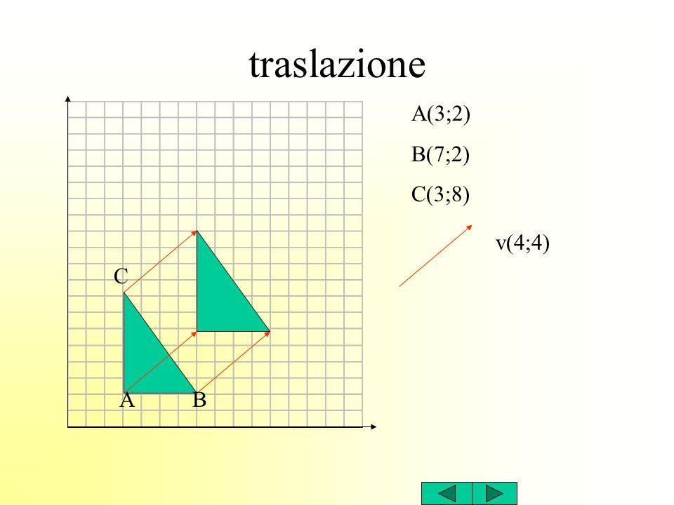 traslazione AB C A(3;2) B(7;2) C(3;8) v(4;4)