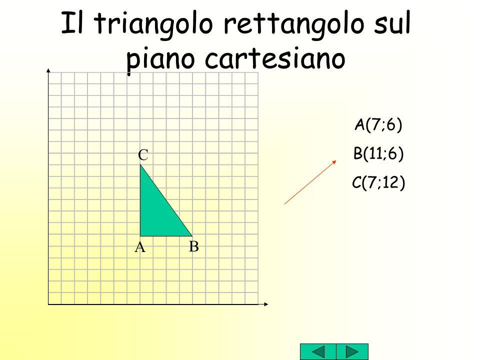 Il triangolo rettangolo sul piano cartesiano A(7;6) B(11;6) C(7;12) A B C