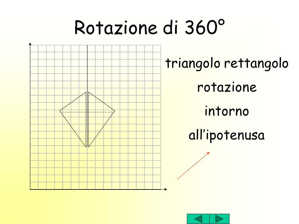 Rotazione di 360° triangolo rettangolo rotazione intorno allipotenusa
