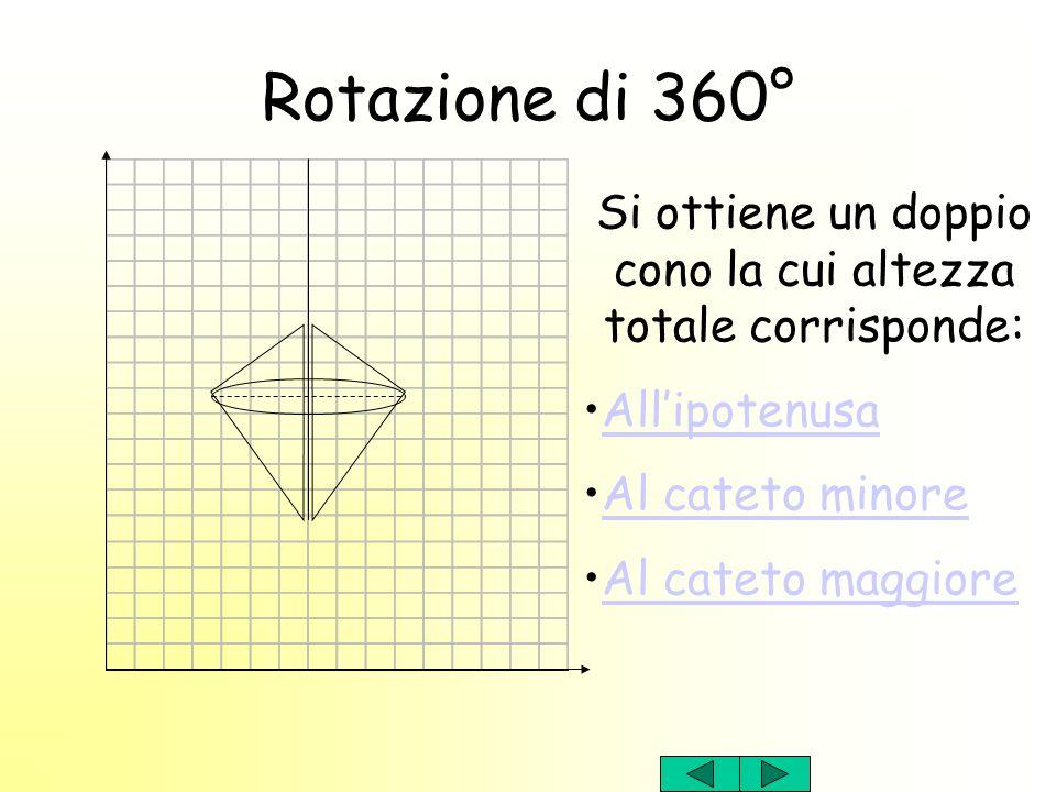 Rotazione di 360° Si ottiene un doppio cono la cui altezza totale corrisponde: Allipotenusa Al cateto minore Al cateto maggiore