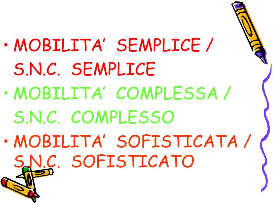 MOBILITA SEMPLICE / S.N.C. SEMPLICE MOBILITA COMPLESSA / S.N.C. COMPLESSO MOBILITA SOFISTICATA / S.N.C. SOFISTICATO