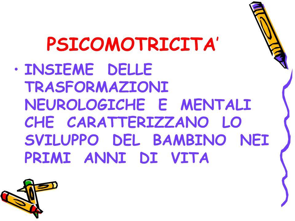 RIEPILOGO MesiMotorioPersonale- sociale LinguaggioCoordinam.