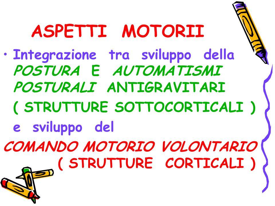 ASPETTI MOTORII Integrazione tra sviluppo della POSTURA E AUTOMATISMI POSTURALI ANTIGRAVITARI ( STRUTTURE SOTTOCORTICALI ) e sviluppo del COMANDO MOTO