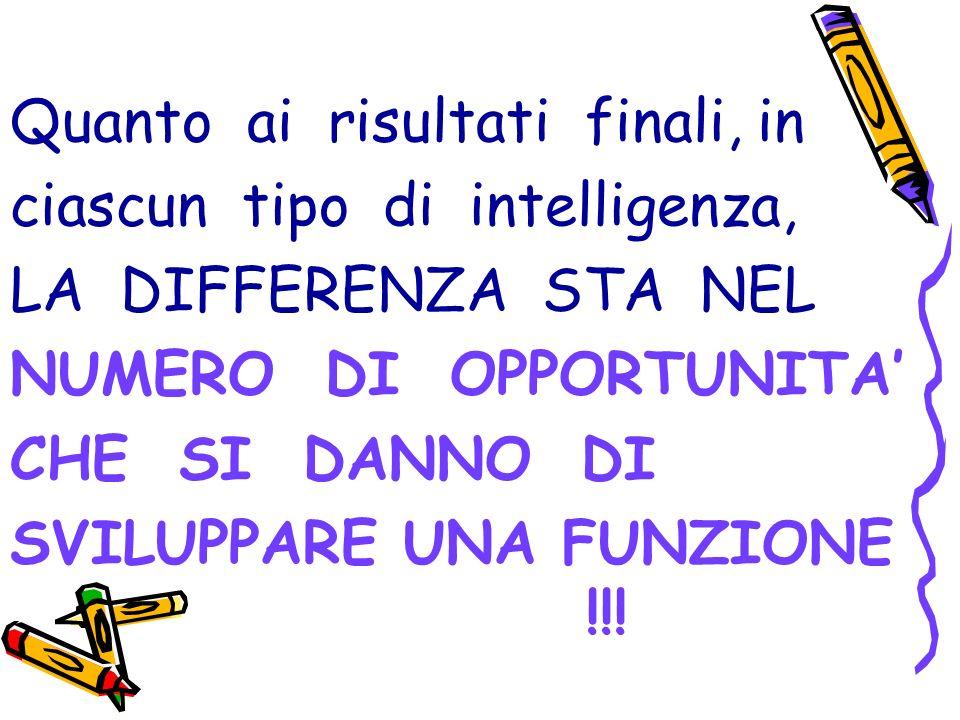 Quanto ai risultati finali, in ciascun tipo di intelligenza, LA DIFFERENZA STA NEL NUMERO DI OPPORTUNITA CHE SI DANNO DI SVILUPPARE UNA FUNZIONE !!!