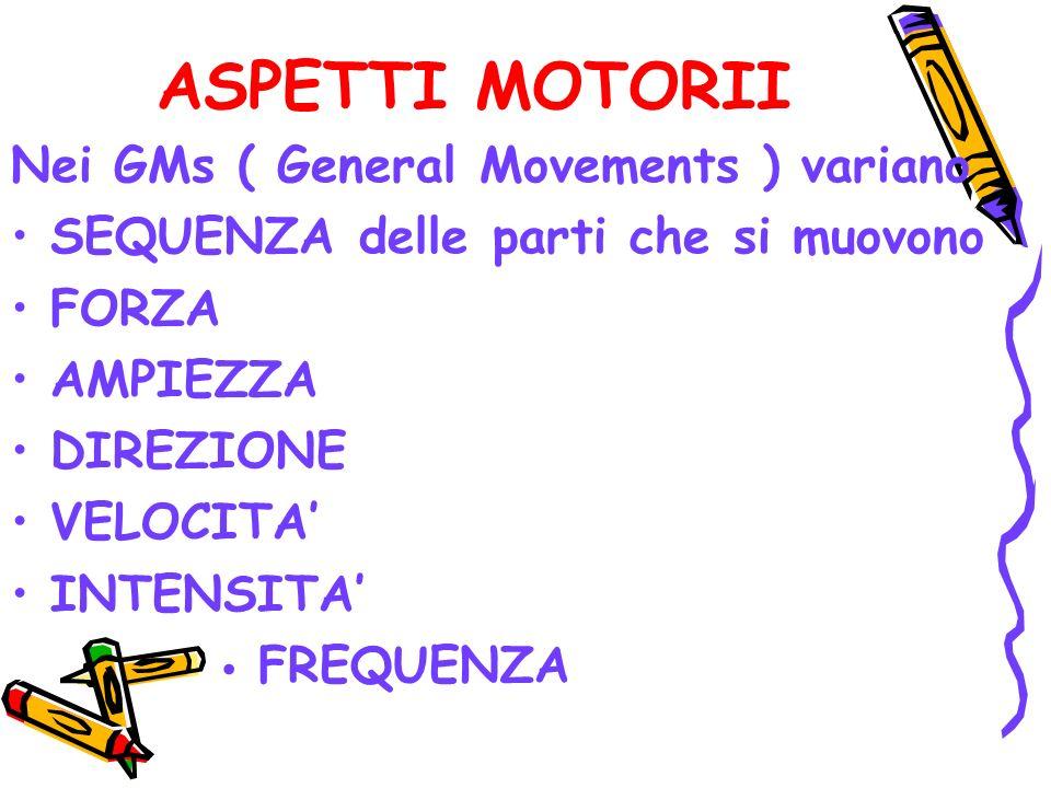 ASPETTI MOTORII Nei GMs ( General Movements ) variano SEQUENZA delle parti che si muovono FORZA AMPIEZZA DIREZIONE VELOCITA INTENSITA FREQUENZA