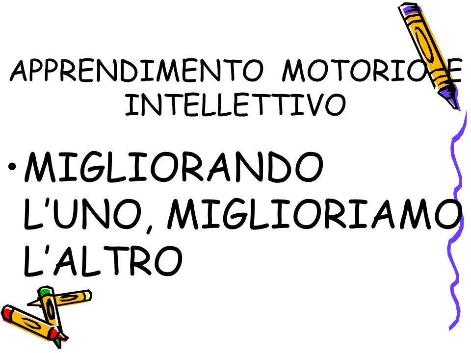 APPRENDIMENTO MOTORIO E INTELLETTIVO MIGLIORANDO LUNO, MIGLIORIAMO LALTRO