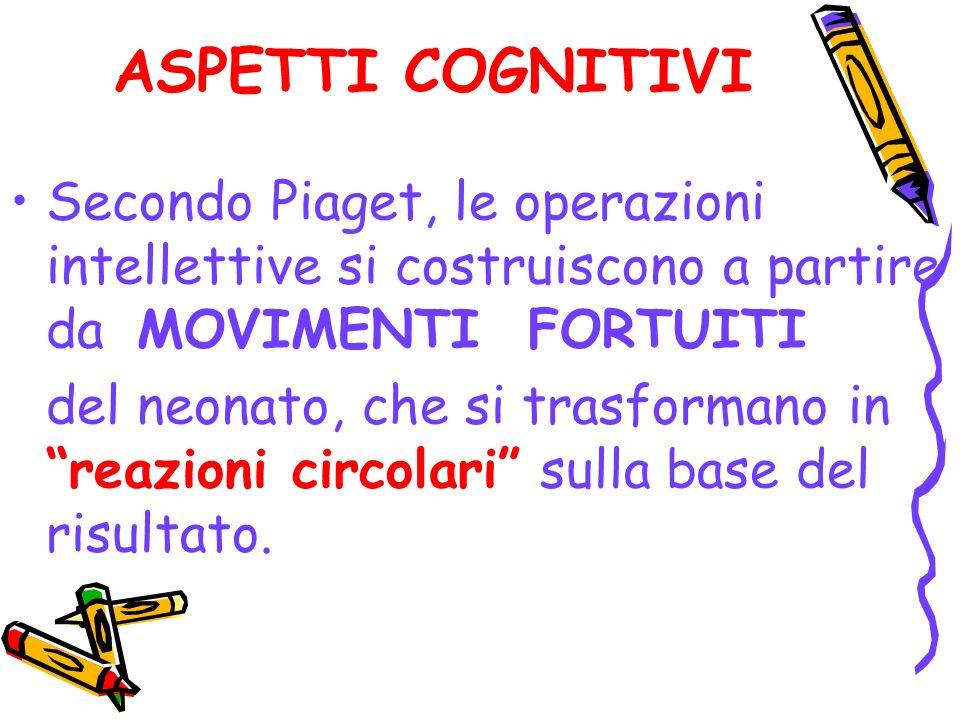 ASPETTI COGNITIVI Secondo Piaget, le operazioni intellettive si costruiscono a partire da MOVIMENTI FORTUITI del neonato, che si trasformano in reazio