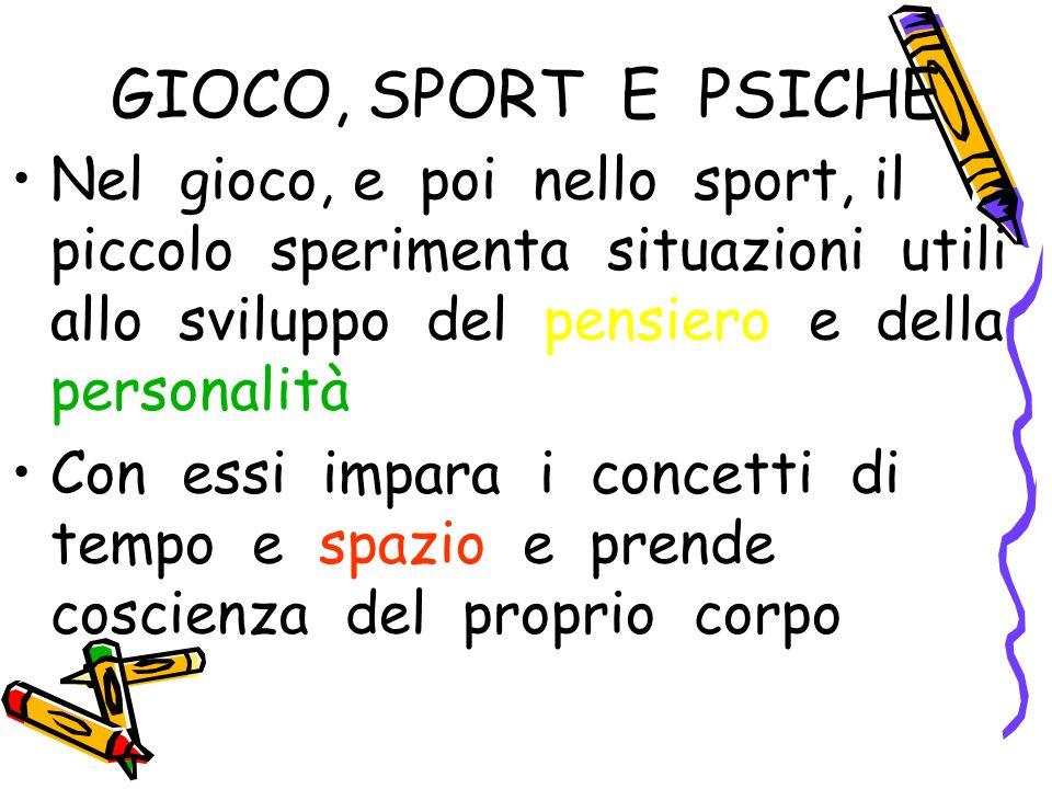 GIOCO, SPORT E PSICHE Nel gioco, e poi nello sport, il piccolo sperimenta situazioni utili allo sviluppo del pensiero e della personalità Con essi imp