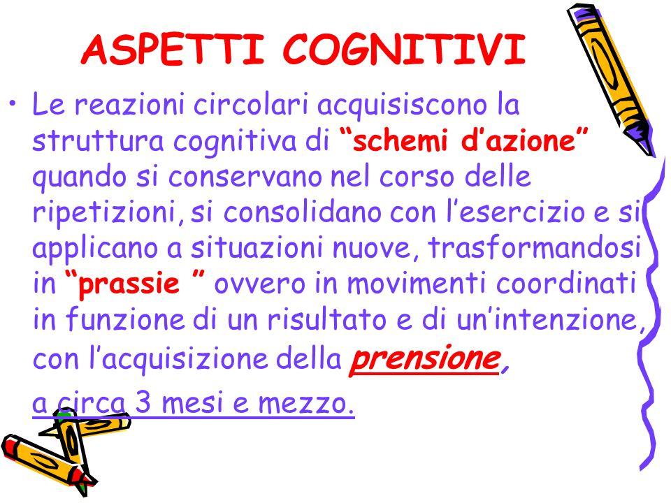 MesiMotorioPersonale- sociale LinguaggioCoordinam.