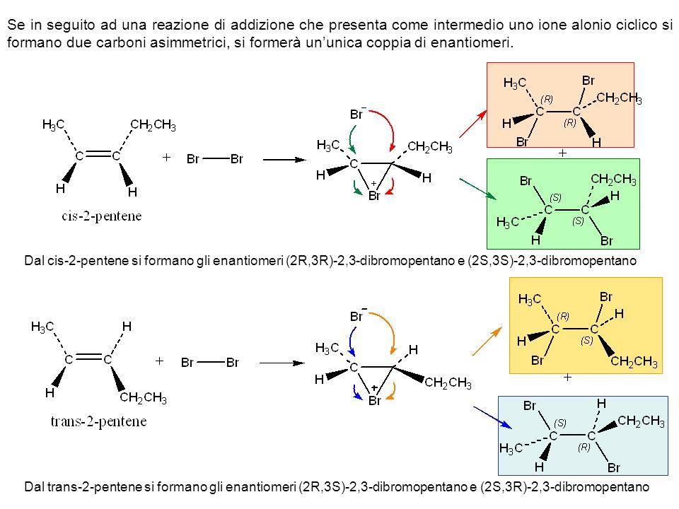 Lalogenazione degli alcheni è una reazione stereospecifica.