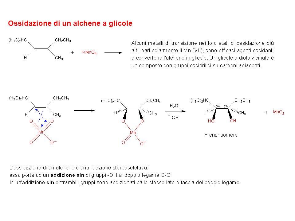 Quali prodotti sono sintetizzati dalla reazione fra OsO 4 e il ciclopentene?