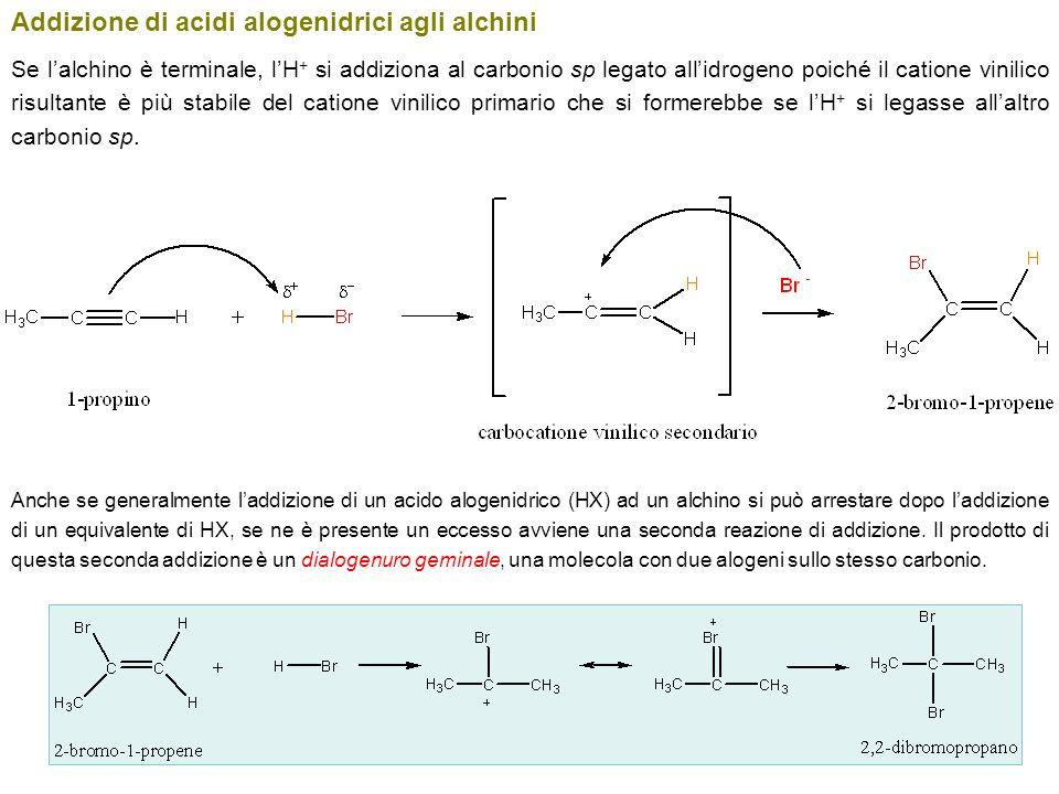Addizione di acidi alogenidrici agli alchini Laddizione di un acido alogenidrico ad un alchino interno porta alla formazione di due dialogenuri geminali in quanto laddizione iniziale del protone può avvenire con uguale facilità su entrambi i carboni sp.