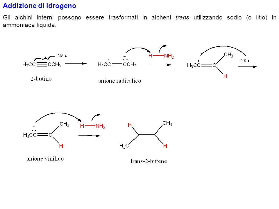 Addizione di idrogeno Gli alcheni cis sono sintetizzati per addizione di idrogeno in presenza di un catalizzatore metallico come il palladio, il platino o il nickel.