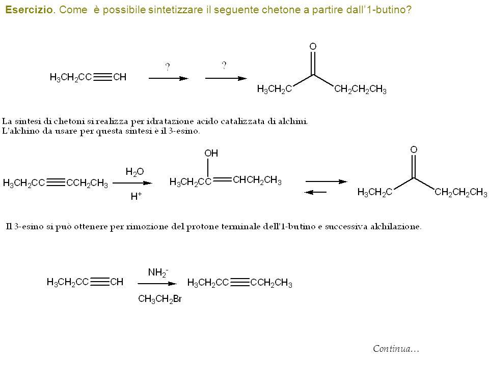 Elaborata la sequenza completa delle reazioni, si può mostrare lo schema di sintesi invertendo la sequenza degli stadi ed includendo tutti i reattivi necessari per ciascuno stadio.