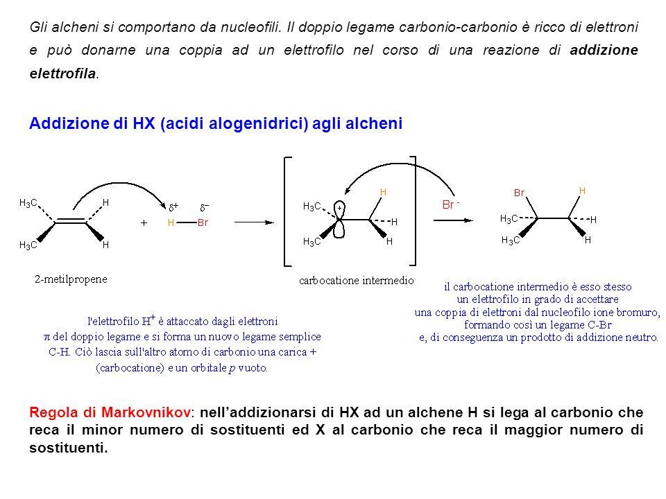 Quale prodotto vi attendereste dalla reazione fra lHCl e l1-metilcicloesene.