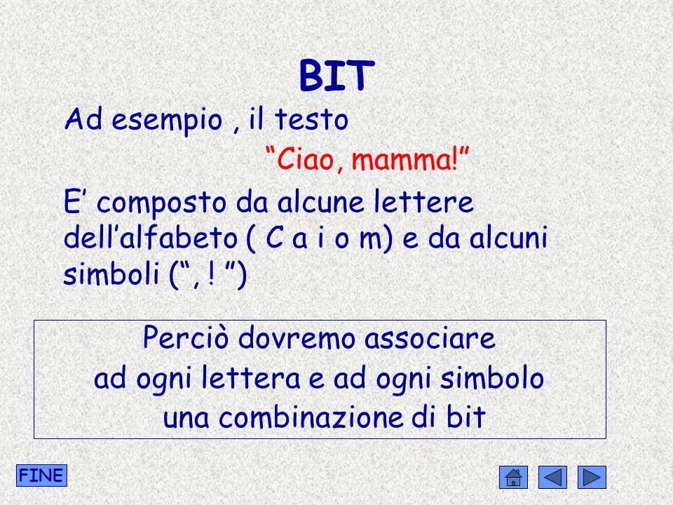 BIT Ad esempio, il testo Ciao, mamma! E composto da alcune lettere dellalfabeto ( C a i o m) e da alcuni simboli (, ! ) Perciò dovremo associare ad og