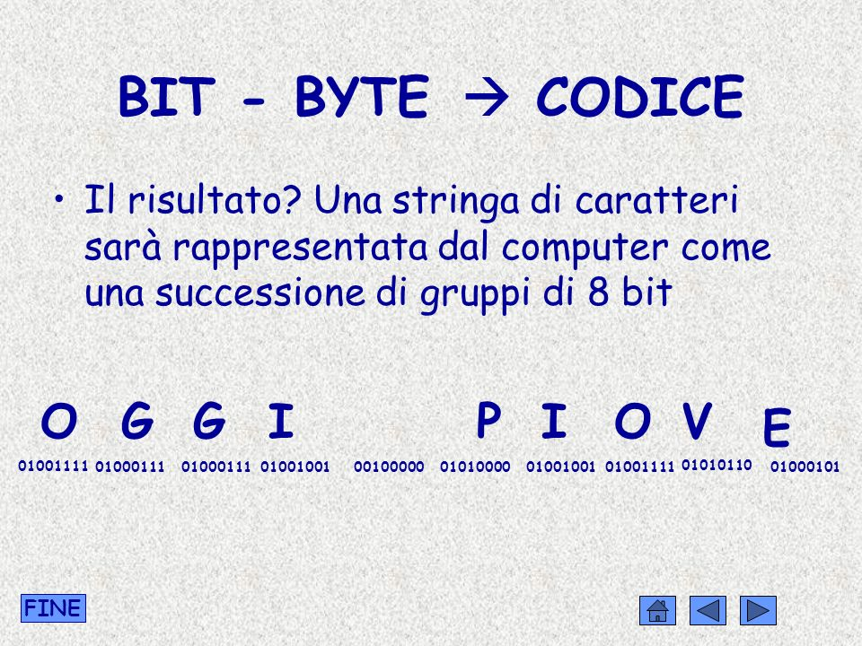 BIT - BYTE CODICE Il risultato? Una stringa di caratteri sarà rappresentata dal computer come una successione di gruppi di 8 bit 01000101 01010110 010