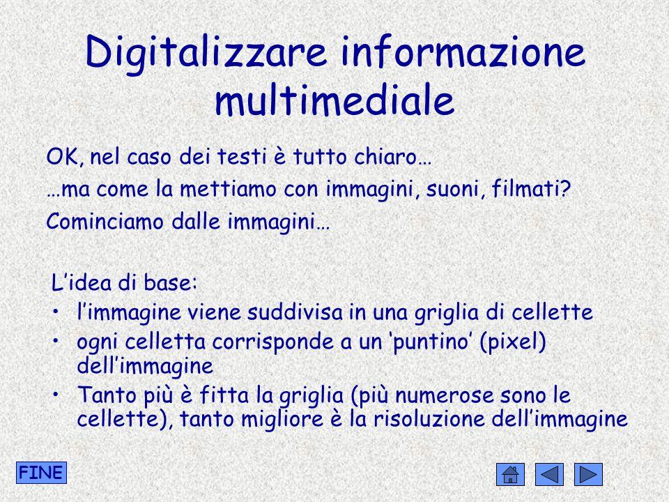 Digitalizzare informazione multimediale OK, nel caso dei testi è tutto chiaro… …ma come la mettiamo con immagini, suoni, filmati? Cominciamo dalle imm