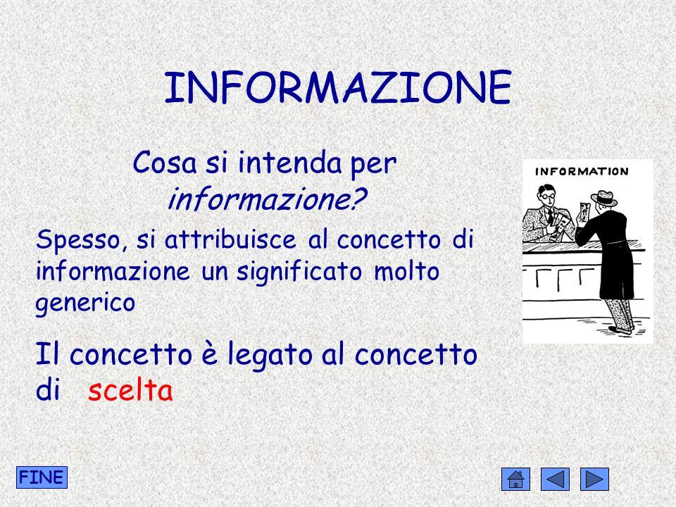 INFORMAZIONE Cosa si intenda per informazione? Spesso, si attribuisce al concetto di informazione un significato molto generico Il concetto è legato a