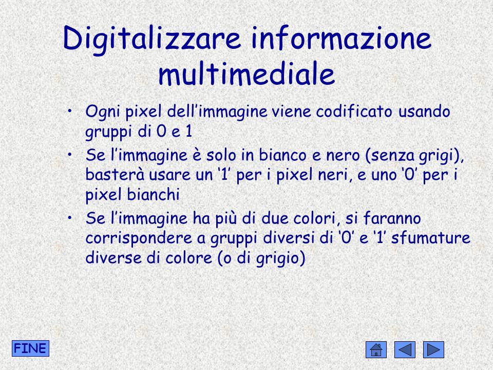 Digitalizzare informazione multimediale Ogni pixel dellimmagine viene codificato usando gruppi di 0 e 1 Se limmagine è solo in bianco e nero (senza gr