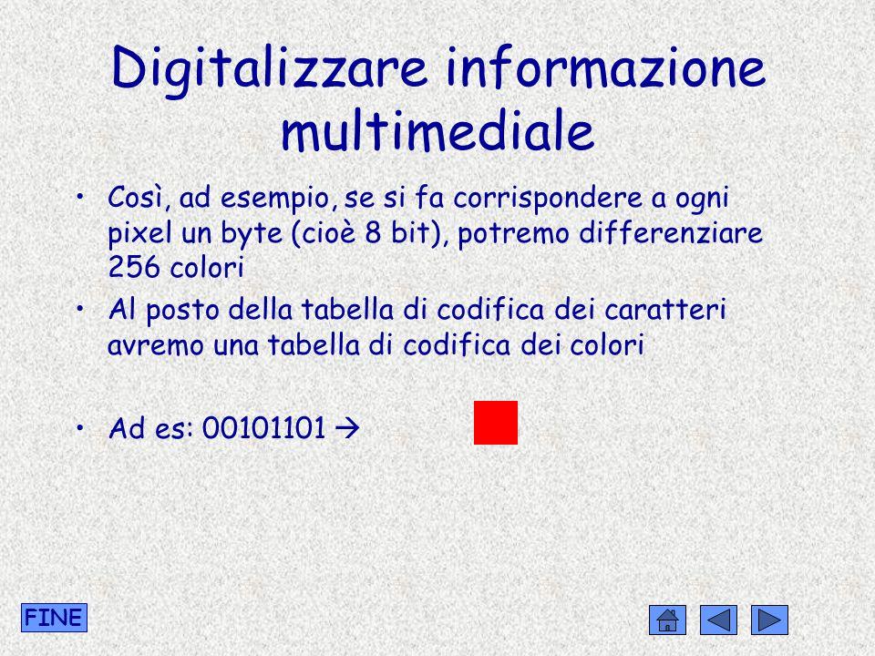 Digitalizzare informazione multimediale Così, ad esempio, se si fa corrispondere a ogni pixel un byte (cioè 8 bit), potremo differenziare 256 colori A