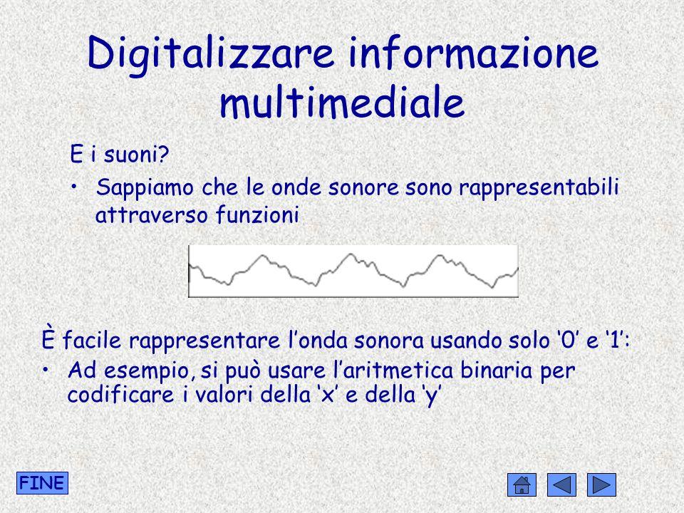 Digitalizzare informazione multimediale E i suoni? Sappiamo che le onde sonore sono rappresentabili attraverso funzioni È facile rappresentare londa s