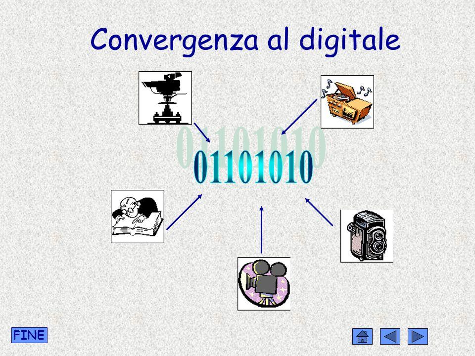 Convergenza al digitale FINE