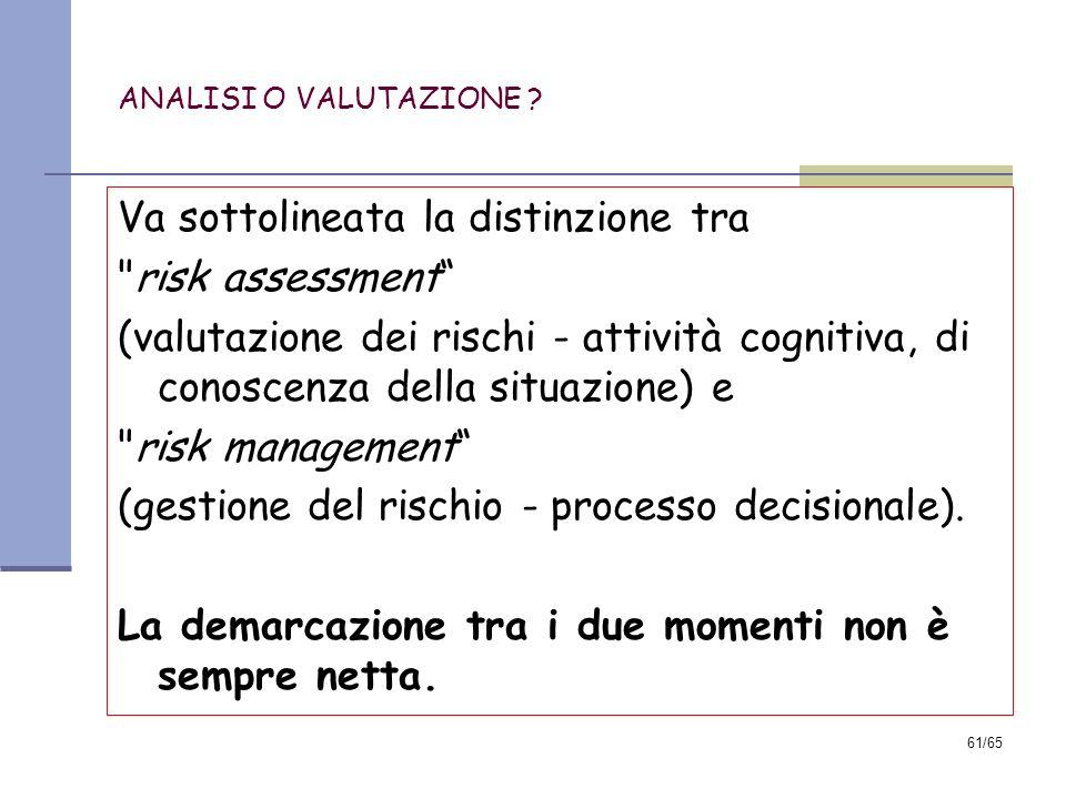 60/65 ANALISI DEL RISCHIO IDENTIFICAZIONE DEL RISCHIO IDENTIFICAZIONE DEL RISCHIO STIMA DEL RISCHIO (quantificazione) STIMA DEL RISCHIO (quantificazio