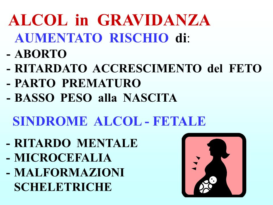 -ABORTO -RITARDATO ACCRESCIMENTO del FETO -PARTO PREMATURO -BASSO PESO alla NASCITA ALCOL in GRAVIDANZA AUMENTATO RISCHIO di: SINDROME ALCOL - FETALE
