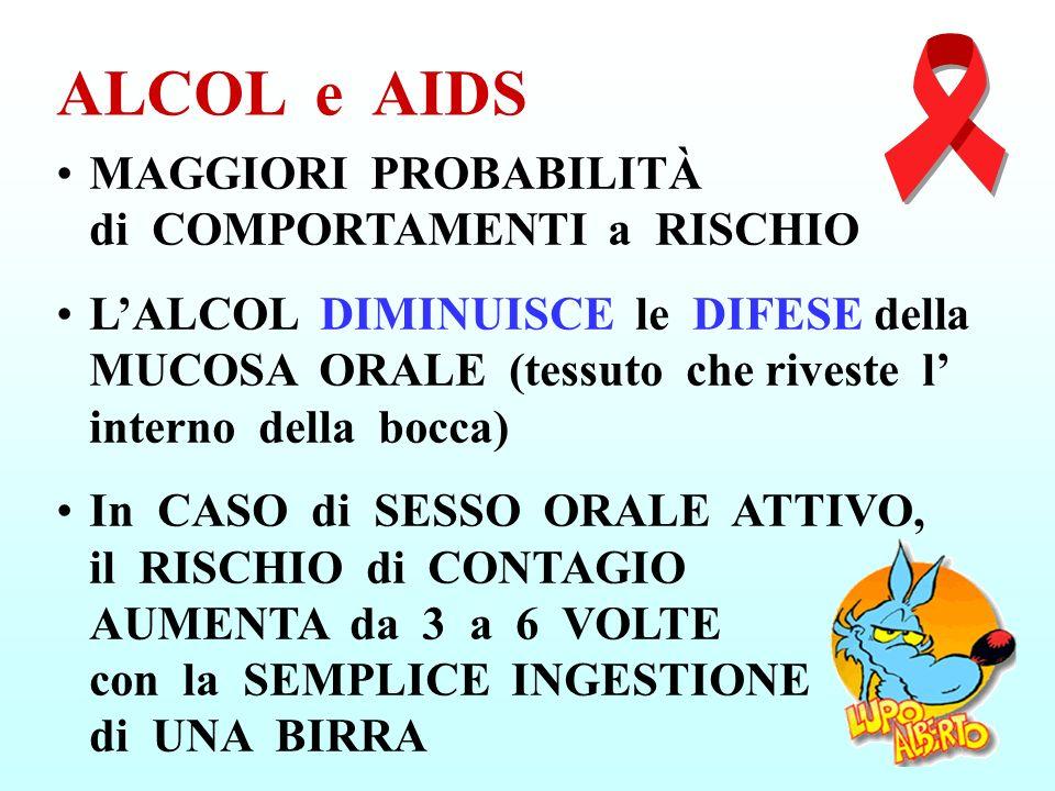 ALCOL e AIDS MAGGIORI PROBABILITÀ di COMPORTAMENTI a RISCHIO LALCOL DIMINUISCE le DIFESE della MUCOSA ORALE (tessuto che riveste l interno della bocca