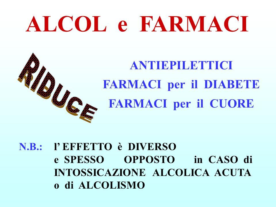 ANTIEPILETTICI FARMACI per il DIABETE FARMACI per il CUORE ALCOL e FARMACI l N.B.: l EFFETTO è DIVERSO e SPESSO OPPOSTO in CASO di INTOSSICAZIONE ALCO