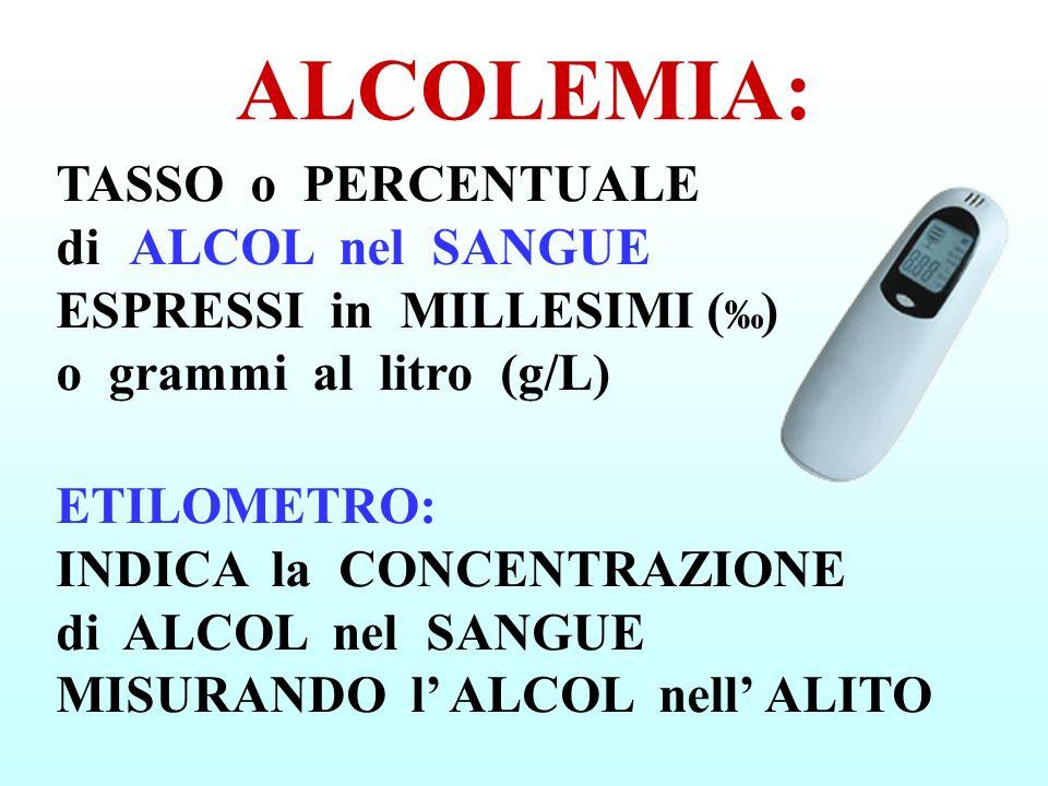 TASSO o PERCENTUALE di ALCOL nel SANGUE ESPRESSI in MILLESIMI ( ) o grammi al litro (g/L) ALCOLEMIA: ETILOMETRO: INDICA la CONCENTRAZIONE di ALCOL nel