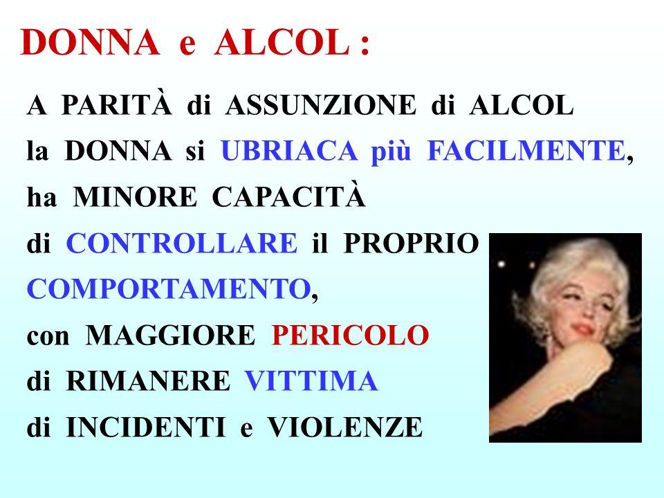 DONNA e ALCOL : A PARITÀ di ASSUNZIONE di ALCOL la DONNA si UBRIACA più FACILMENTE, ha MINORE CAPACITÀ di CONTROLLARE il PROPRIO COMPORTAMENTO, con MA
