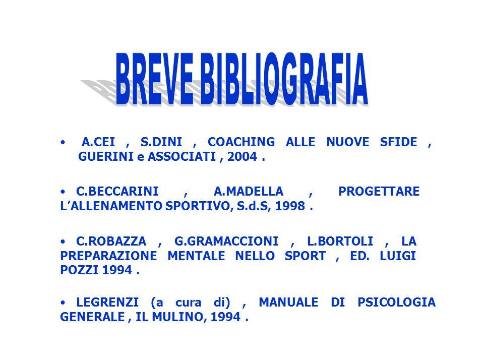 CONI-IEI, CORPO MOVIMENTO PRESTAZIONE, PARTE GENERALE, 1994. P. BELLOTTI, A.MATTEUCCI, LALLENAMENTO SPORTIVO, SOCIETA STAMPA SPORTIVA, 2004. G.N. BISC