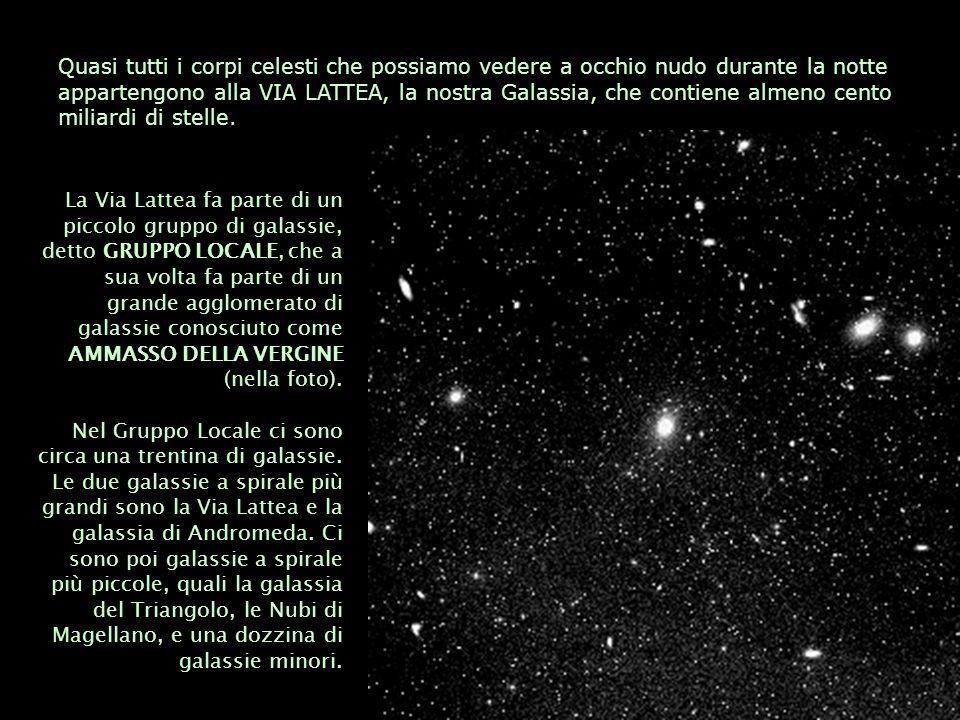 La Via Lattea fa parte di un piccolo gruppo di galassie, detto GRUPPO LOCALE, che a sua volta fa parte di un grande agglomerato di galassie conosciuto