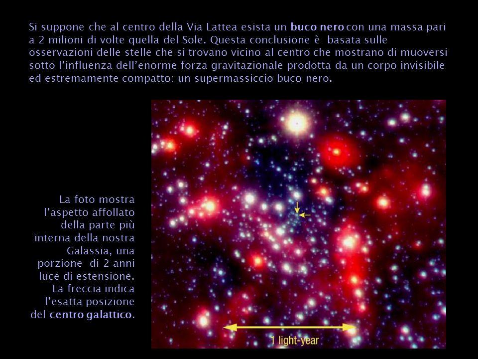Si suppone che al centro della Via Lattea esista un buco nero con una massa pari a 2 milioni di volte quella del Sole. Questa conclusione è basata sul