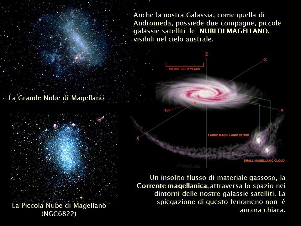 Un insolito flusso di materiale gassoso, la Corrente magellanica, attraversa lo spazio nei dintorni delle nostre galassie satelliti. La spiegazione di