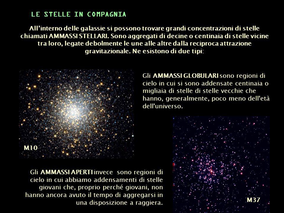 Gli AMMASSI GLOBULARI sono regioni di cielo in cui si sono addensate centinaia o migliaia di stelle di stelle vecchie che hanno, generalmente, poco me