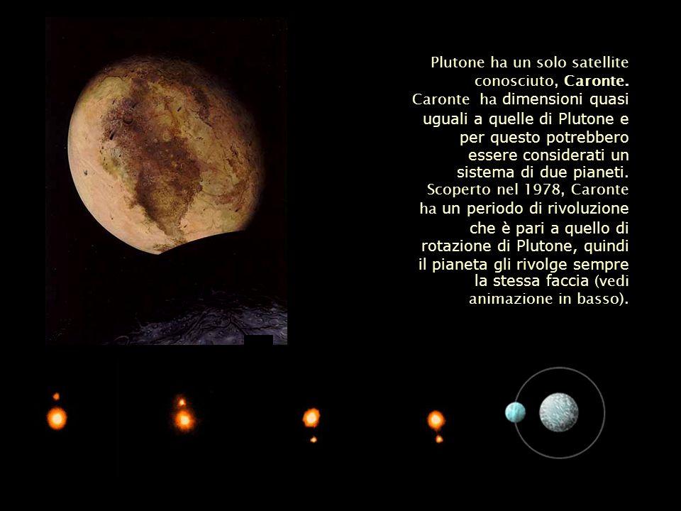 Plutone ha un solo satellite conosciuto, Caronte. Caronte ha dimensioni quasi uguali a quelle di Plutone e per questo potrebbero essere considerati un