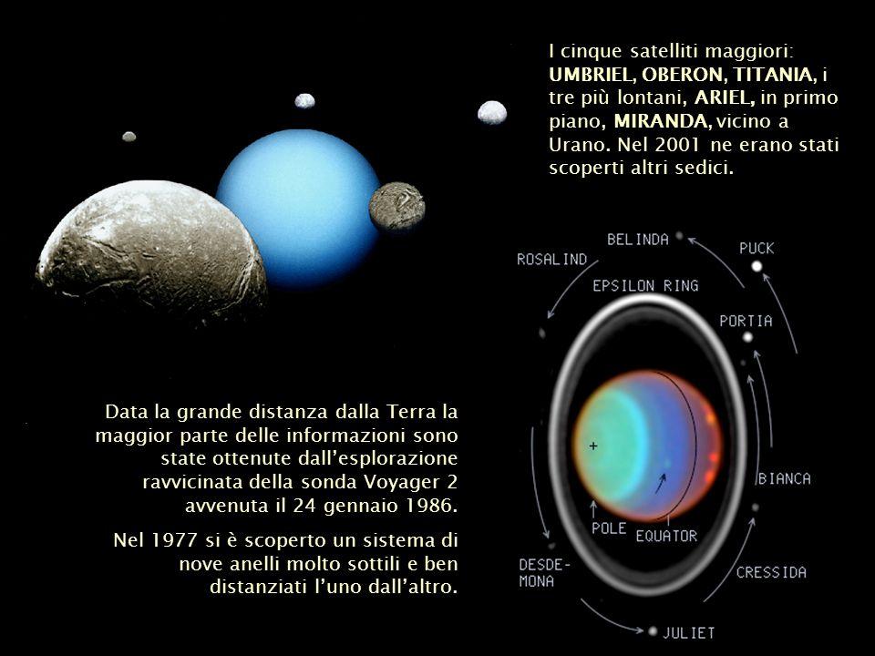 I cinque satelliti maggiori: UMBRIEL, OBERON, TITANIA, i tre più lontani, ARIEL, in primo piano, MIRANDA, vicino a Urano. Nel 2001 ne erano stati scop