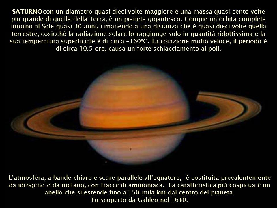 Latmosfera, a bande chiare e scure parallele allequatore, è costituita prevalentemente da idrogeno e da metano, con tracce di ammoniaca. La caratteris