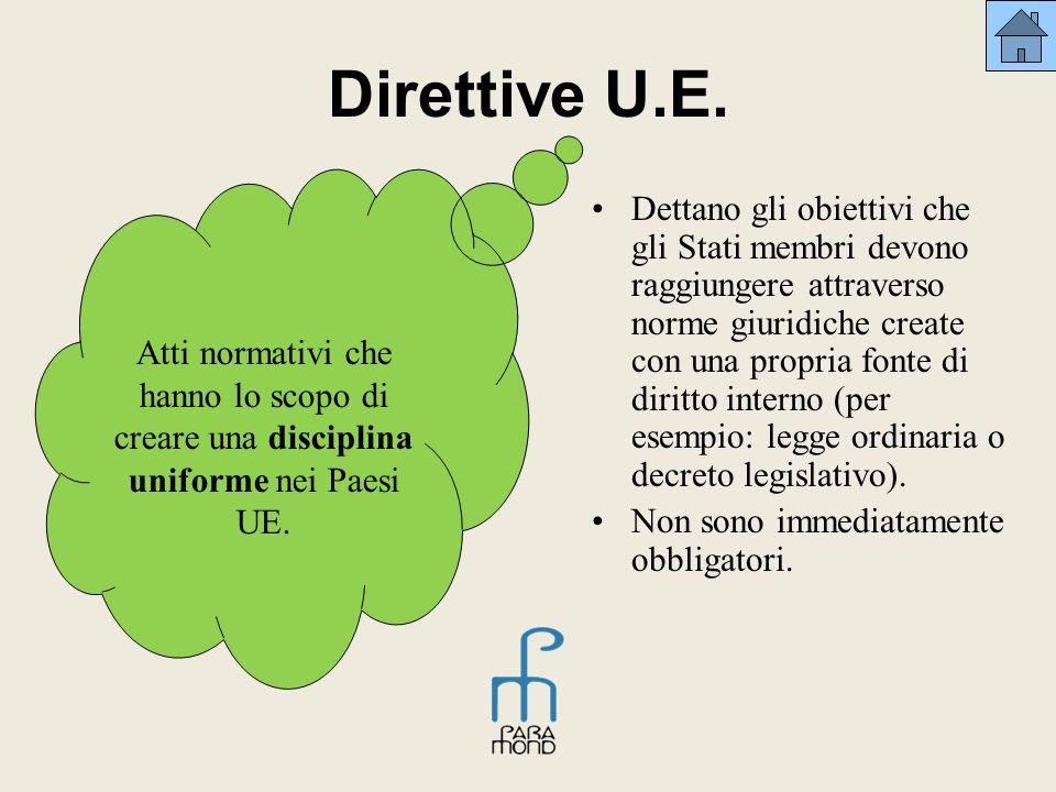 Direttive U.E. Dettano gli obiettivi che gli Stati membri devono raggiungere attraverso norme giuridiche create con una propria fonte di diritto inter