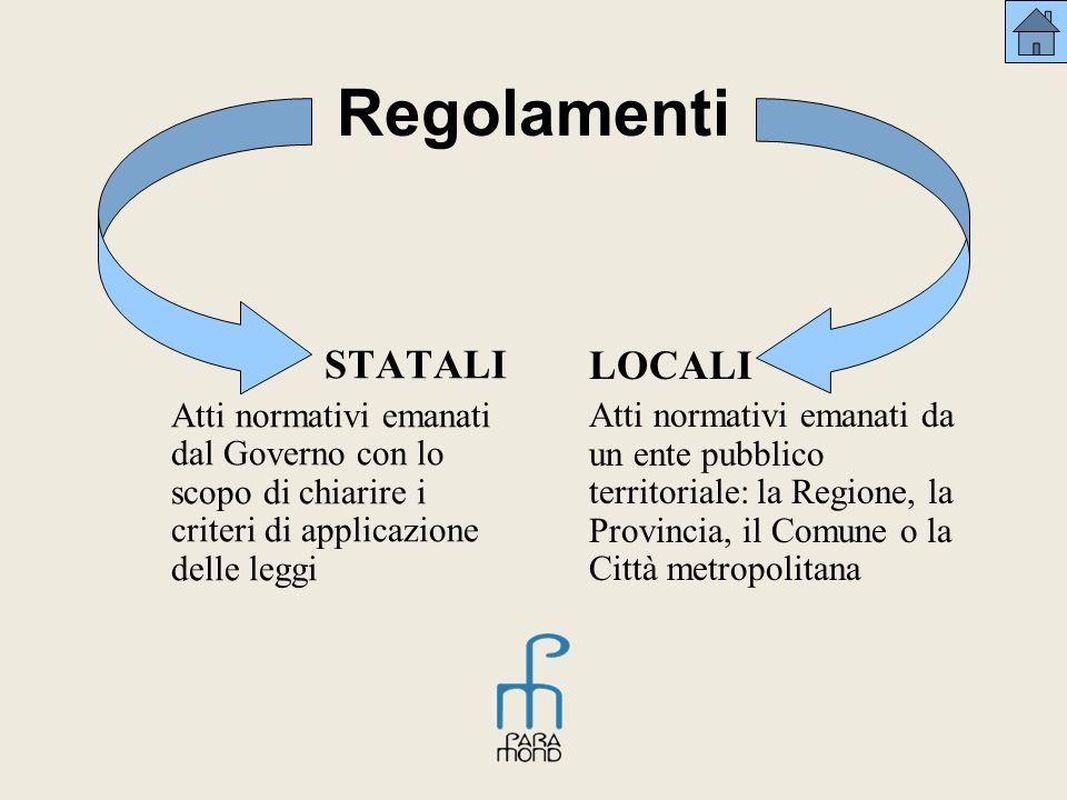 Regolamenti LOCALI Atti normativi emanati da un ente pubblico territoriale: la Regione, la Provincia, il Comune o la Città metropolitana STATALI Atti