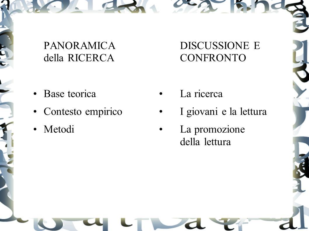 PANORAMICA della RICERCA Base teorica Contesto empirico Metodi DISCUSSIONE E CONFRONTO La ricerca I giovani e la lettura La promozione della lettura